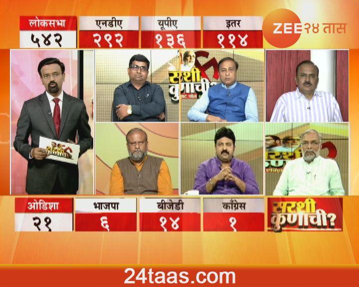 Exit Poll 2019 : महानिकाल, सरशी कुणाची?