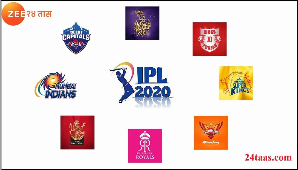 IPL 2020 : संपूर्ण कव्हरेज पाहण्यासाठी २४तास.कॉमला फॉलो करा.
