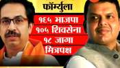 Shivsena BJP Yuti Not Getting Formula Of Seats Distribution For Vidhan Sabah Election