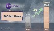 दोन वर्षात 4 पट वाढीसह 300 मिलियन यूझर्स; झी डिजिटलच्या नावावर नवीन विक्रम