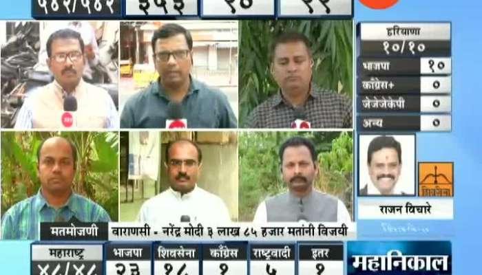 Maharashtra Ground Report On BJP Winning Lok Sabha Election 2019