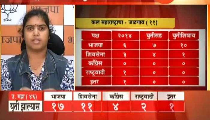 Kal Maharashtra Uttar Maharashtra Pre Poll 14 September 2019