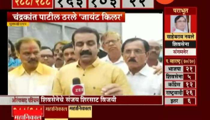 Muktainagar ShivSena Rebel Leader Chandrakant Patil Wins Vidhan Sabha Election