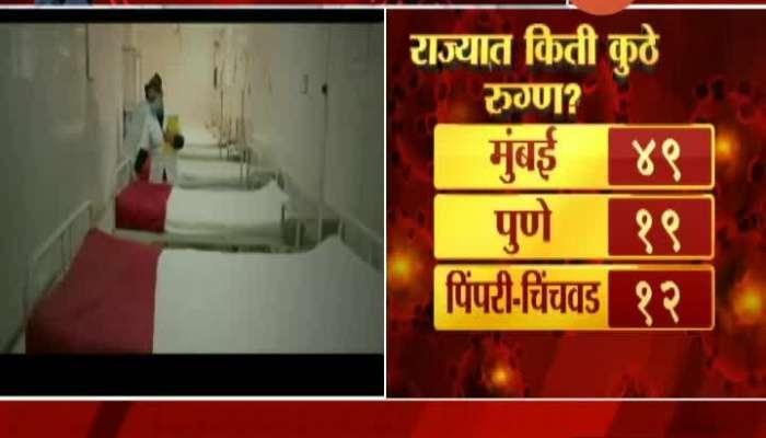 135 Coronavirus Patient Found In Maharashtra