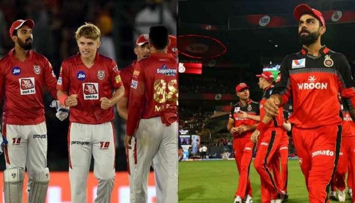 IPL 2020: KXIP vs RCB सामन्यात कोणाची बाजू मजबूत?