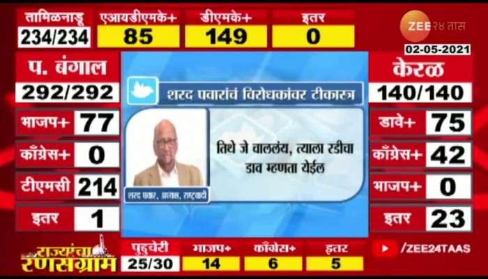 Sharad Pawar critisized BJP on Bengal election