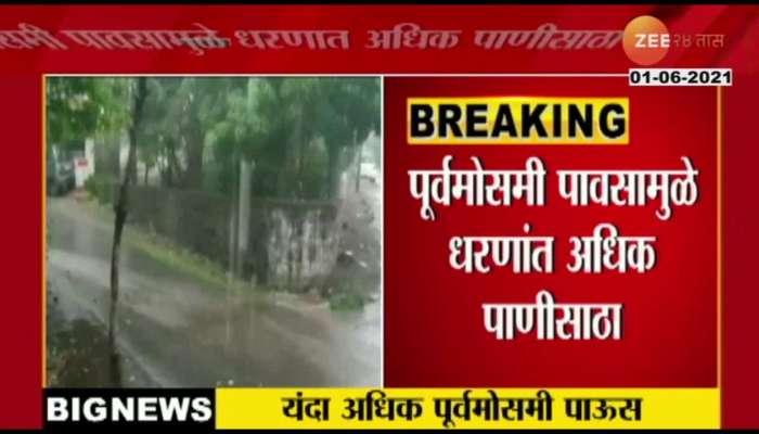 Maharashtra Dam Water Storage Reading