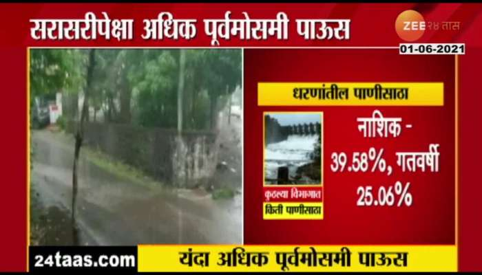 MoreThan Normal Pre Monsoon Showers In Maharashtra