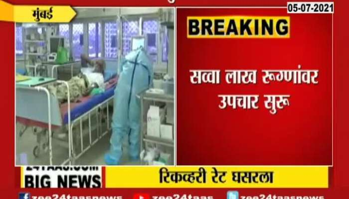 Mumbai Recovery Rate Again Falls For Rising Corona Positives