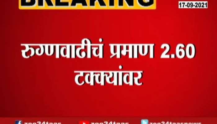 Maharashtra Rise In Covid Positive Patients Despite Drop In Testing